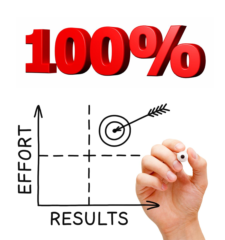 Results Effort Graph