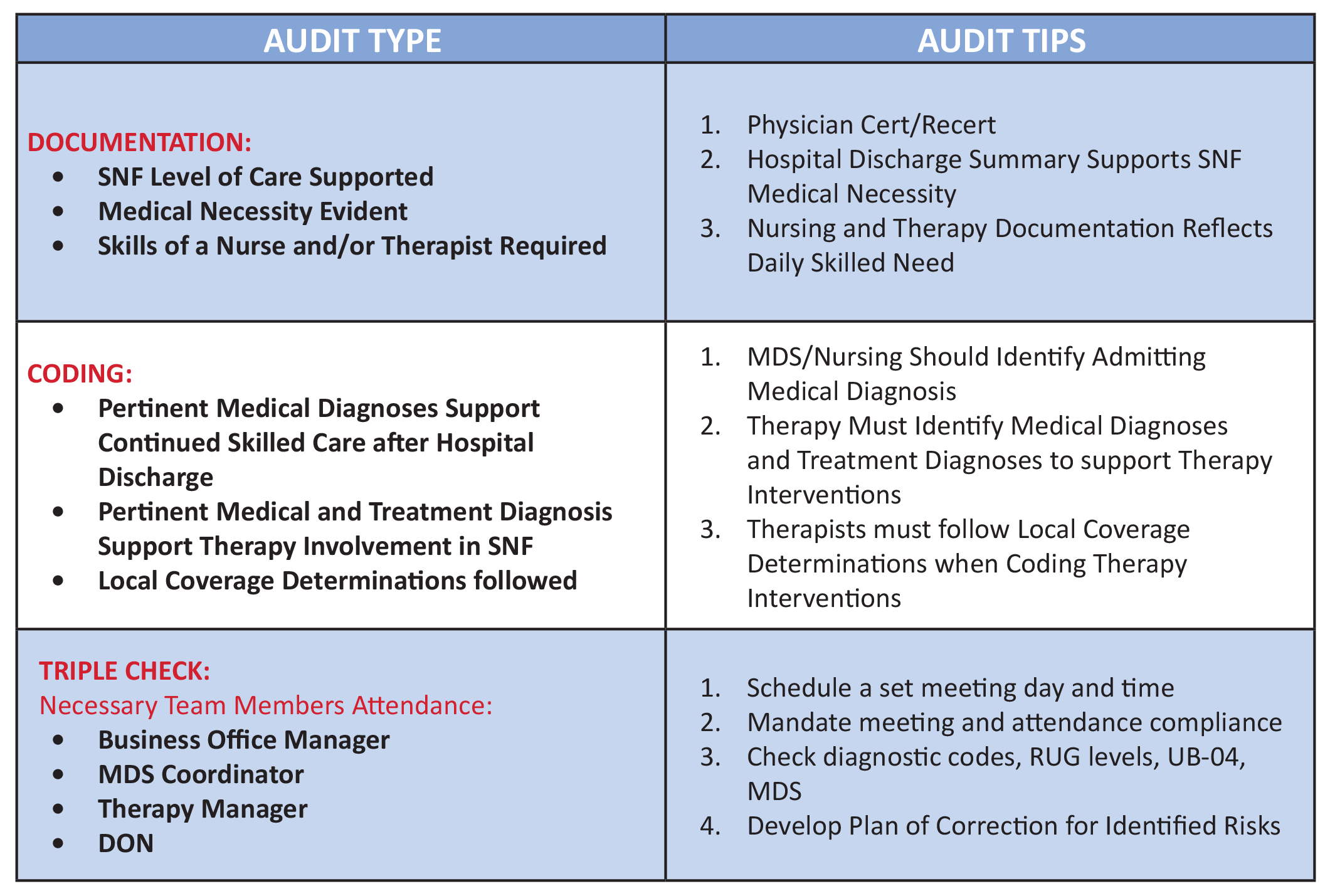Discharge summary for physical therapy - Audit Success Free Your Claims From Denial Blog