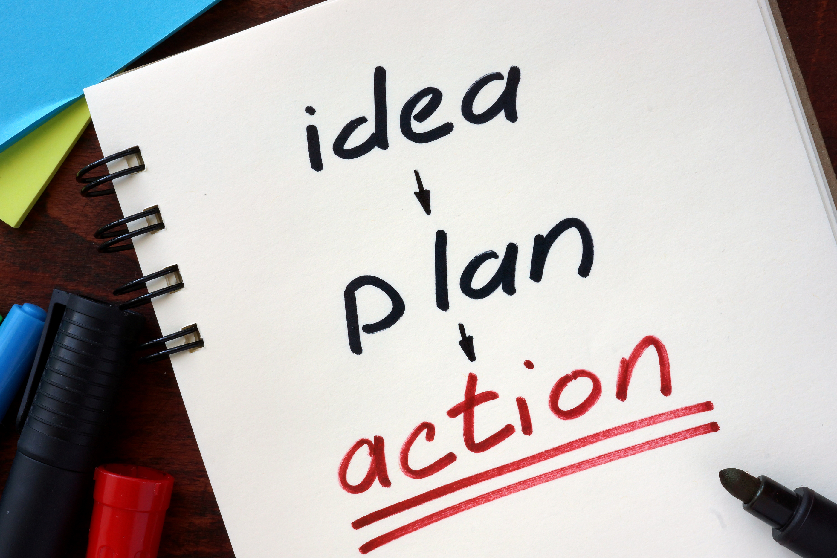 how to identify an action plan